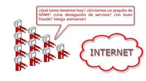 botnet_inteco